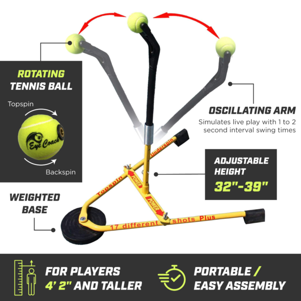 Tennis training aid, tennis training equipment