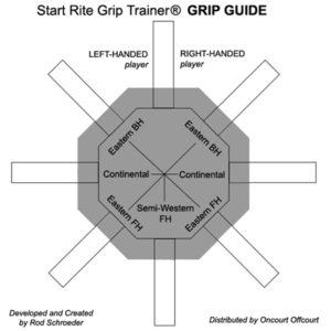 tennis grip diagram