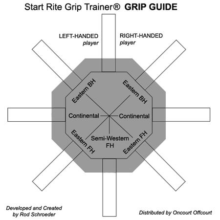 tennis grip diagram